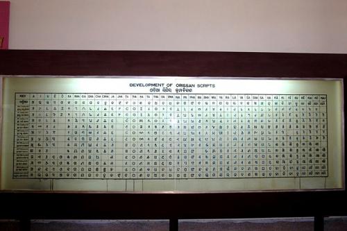 Шрифты штата Орисса - Урья