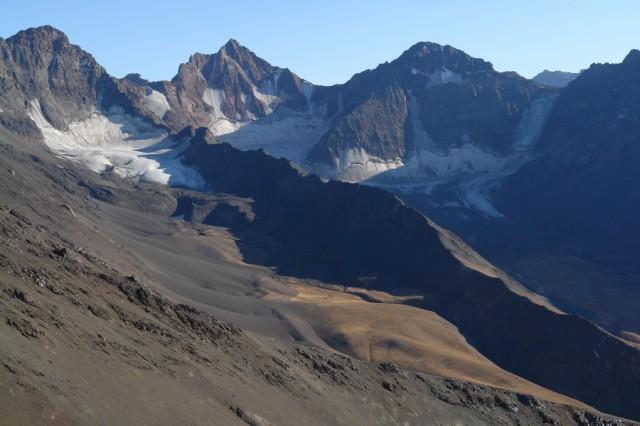 Кызылторские ледники
