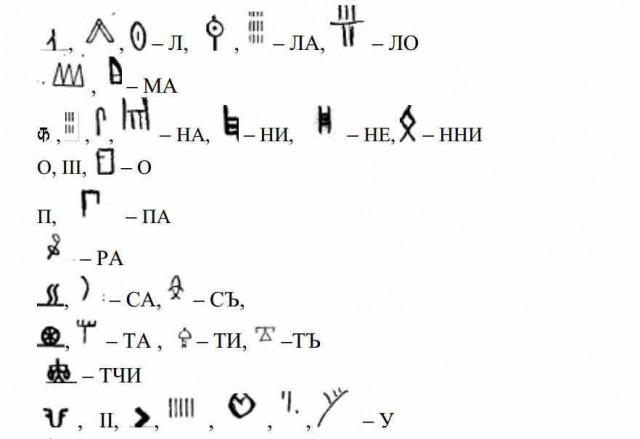 Силлабарий протоиндийской письменности