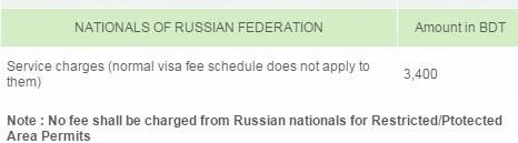 Апрель 2015. Дополнительный визовый сбор для граждан России
