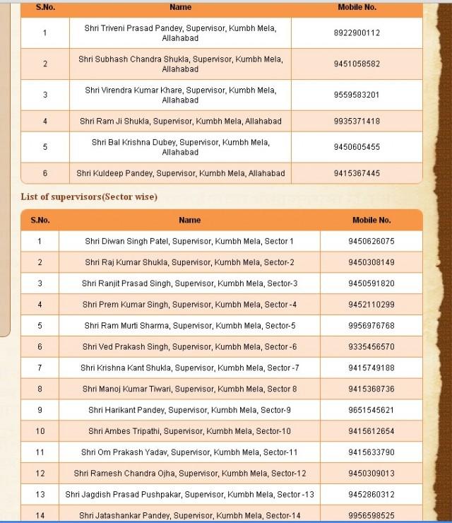 Список супервайзеров (телефоны)