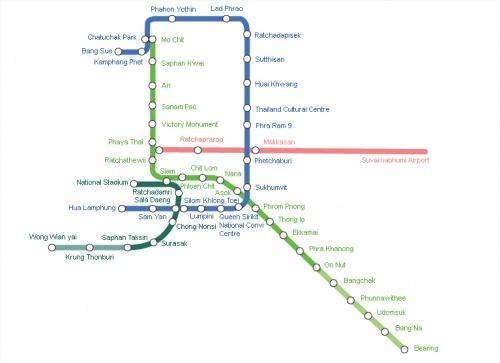 BTS, MRT, Airport Rail Link