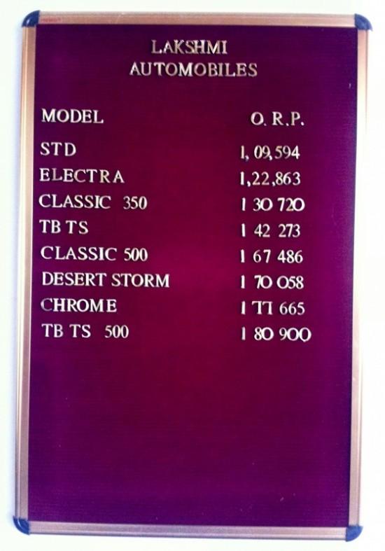 Цены на Энфилды