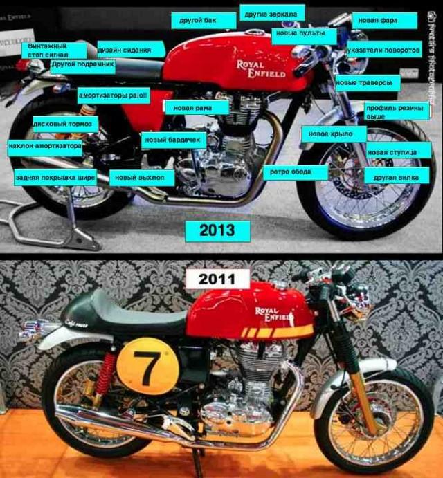 сравнение с прототипом