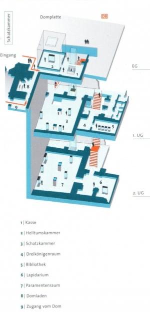 схема подвальных залов музея в уровнях