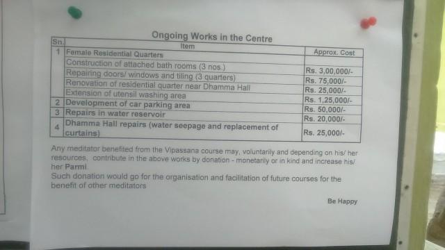 Планы развития центра со сметами