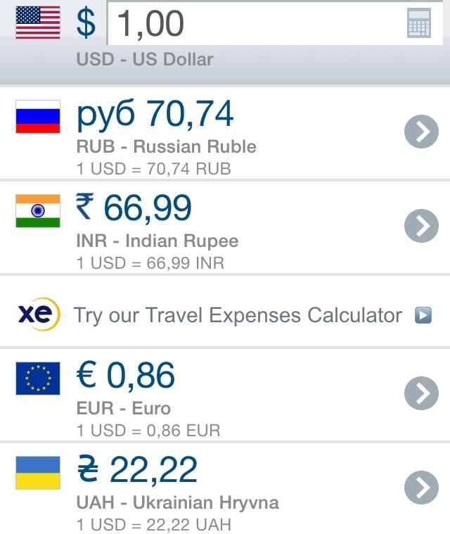 Текущий курс доллар—рупия