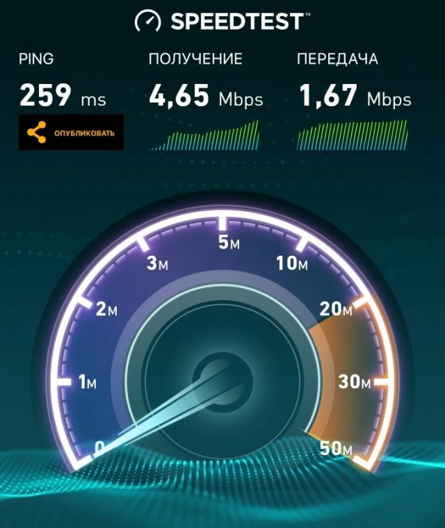 Мобильный 3г в Хиккадуве.