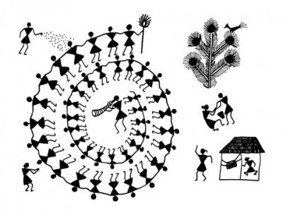 Народное творчество Индии