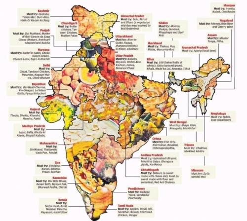 похавать в индии