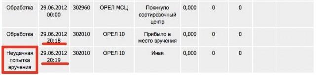 почта России 2