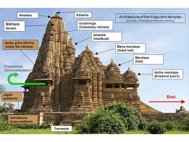 Храм Кандария-Махадев