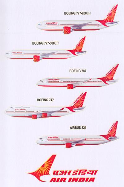 Раскраска самолетов авиакомпании Air India
