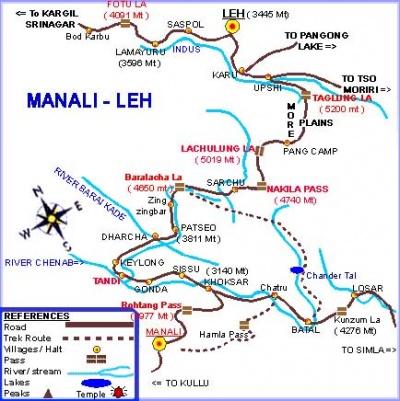 маршрут Манали-Лех