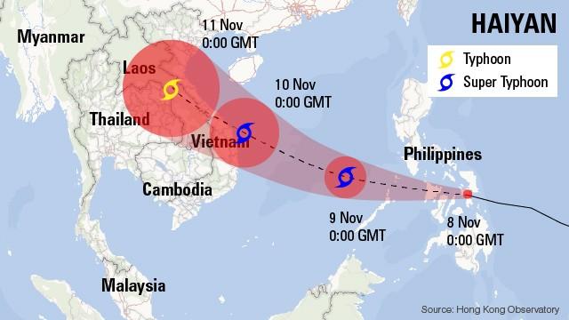 Haiyan Typhoon