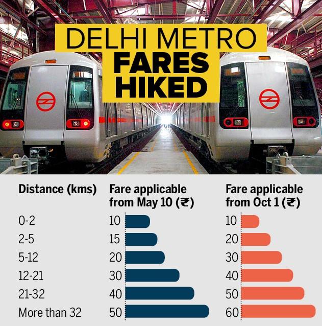 Стоимость поезда в метро