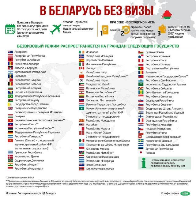 Безвиз в Беларусь!